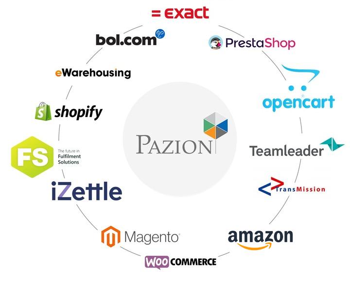 voorbeelden van koppelingen met Exact Online